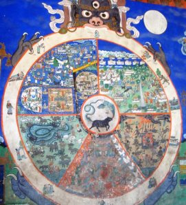 Wheel Of Life or BhavaChakra. Probably, from the Thiksey Monastery.